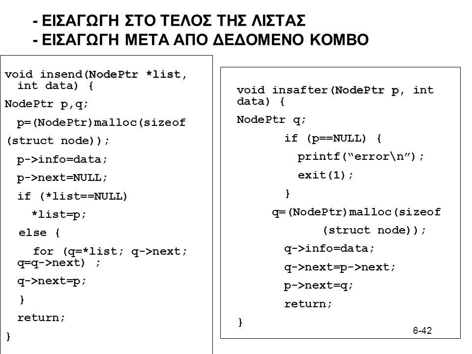 6-42 - ΕΙΣΑΓΩΓΗ ΣΤΟ ΤΕΛΟΣ ΤΗΣ ΛΙΣΤΑΣ - ΕΙΣΑΓΩΓΗ ΜΕΤΑ ΑΠΟ ΔΕΔΟΜΕΝΟ ΚΟΜΒΟ NodePtr *list void insend(NodePtr *list, int data) { NodePtr p,q; p=(NodePtr)malloc(sizeof (struct node)); p->info=data; p->next=NULL; if (*list==NULL) *list=p; else { for (q=*list; q->next; q=q->next) ; q->next=p; } return; } NodePtr p void insafter(NodePtr p, int data) { NodePtr q; if (p==NULL) { printf( error\n ); exit(1); } q=(NodePtr)malloc(sizeof (struct node)); q->info=data; q->next=p->next; p->next=q; return; }