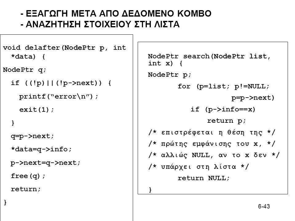 6-43 - ΕΞΑΓΩΓΗ ΜΕΤΑ ΑΠΟ ΔΕΔΟΜΕΝΟ ΚΟΜΒΟ - ΑΝΑΖΗΤΗΣΗ ΣΤΟΙΧΕΙΟΥ ΣΤΗ ΛΙΣΤΑ NodePtr p void delafter(NodePtr p, int *data) { NodePtr q; if ((!p)  (!p->next)) { printf( error\n ); exit(1); } q=p->next; *data=q->info; p->next=q->next; free(q); return; } NodePtr list NodePtr search(NodePtr list, int x) { NodePtr p; for (p=list; p!=NULL; p=p->next) if (p->info==x) return p; /* επιστρέφεται η θέση της */ /* πρώτης εμφάνισης του x, */ /* αλλιώς NULL, αν το x δεν */ /* υπάρχει στη λίστα */ return NULL; }