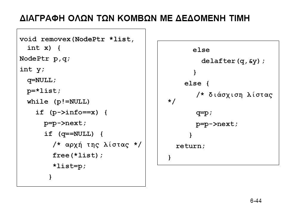 6-44 ΔΙΑΓΡΑΦΗ ΟΛΩΝ ΤΩΝ ΚΟΜΒΩΝ ΜΕ ΔΕΔΟΜΕΝΗ ΤΙΜΗ NodePtr *list void removex(NodePtr *list, int x) { NodePtr p,q; int y; q=NULL; p=*list; while (p!=NULL) if (p->info==x) { p=p->next; if (q==NULL) { /* αρχή της λίστας */ free(*list); *list=p; } else delafter(q,&y); } else { /* διάσχιση λίστας */ q=p; p=p->next; } return; }