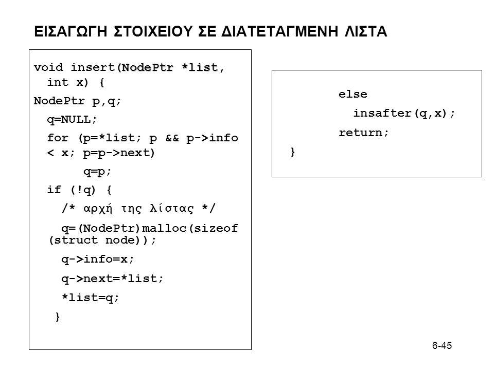 6-45 ΕΙΣΑΓΩΓΗ ΣΤΟΙΧΕΙΟΥ ΣΕ ΔΙΑΤΕΤΑΓΜΕΝΗ ΛΙΣΤΑ NodePtr *list void insert(NodePtr *list, int x) { NodePtr p,q; q=NULL; for (p=*list; p && p->info next) q=p; if (!q) { /* αρχή της λίστας */ q=(NodePtr)malloc(sizeof (struct node)); q->info=x; q->next=*list; *list=q; } else insafter(q,x); return; }