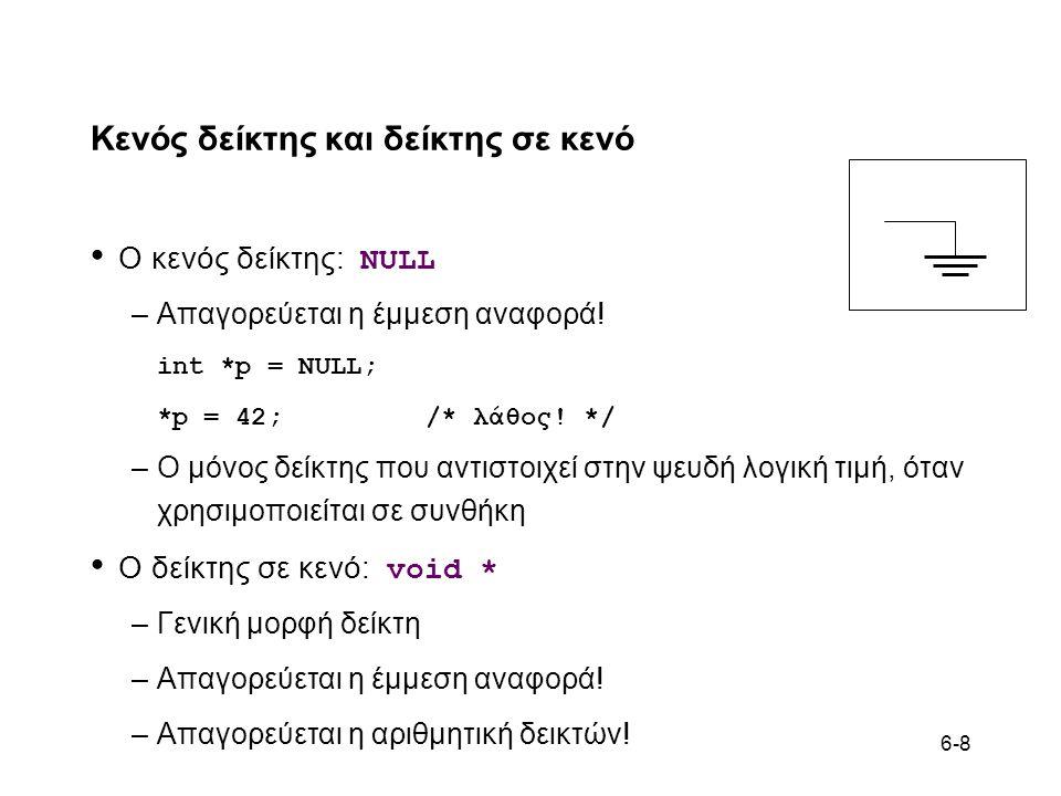 6-8 Κενός δείκτης και δείκτης σε κενό • Ο κενός δείκτης: NULL –Απαγορεύεται η έμμεση αναφορά! int *p = NULL; *p = 42; /* λάθος! */ –Ο μόνος δείκτης πο