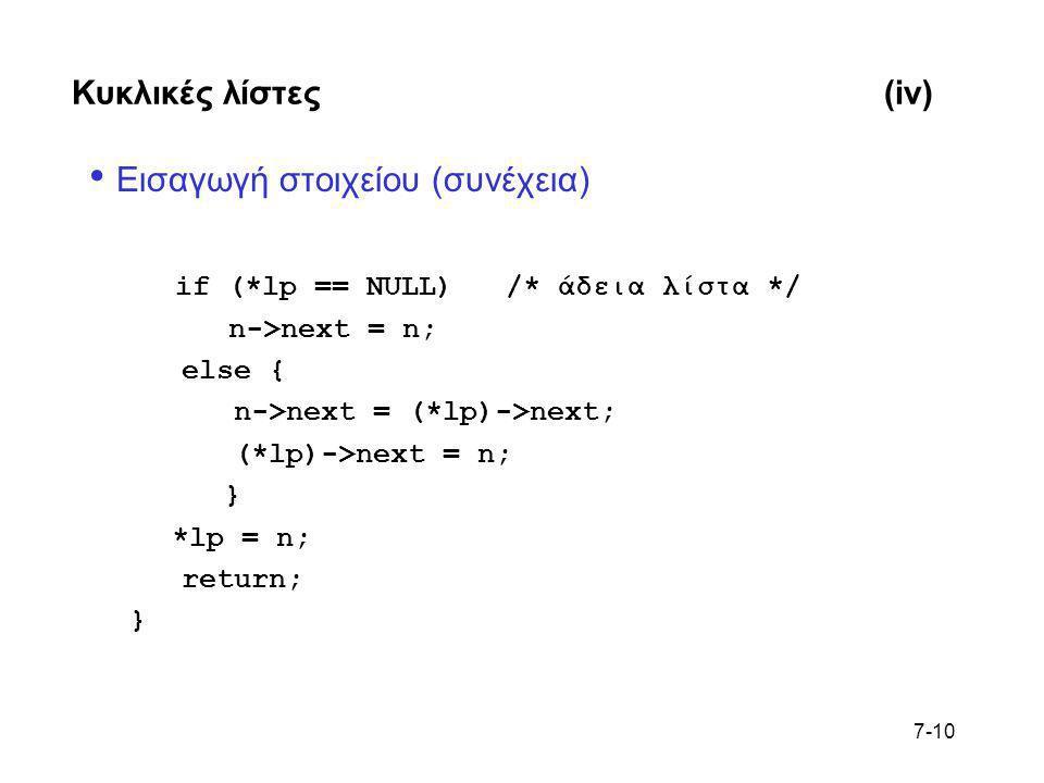 7-10 Κυκλικές λίστες(iv) • Εισαγωγή στοιχείου (συνέχεια) if (*lp == NULL) /* άδεια λίστα */ n->next = n; else { n->next = (*lp)->next; (*lp)->next = n