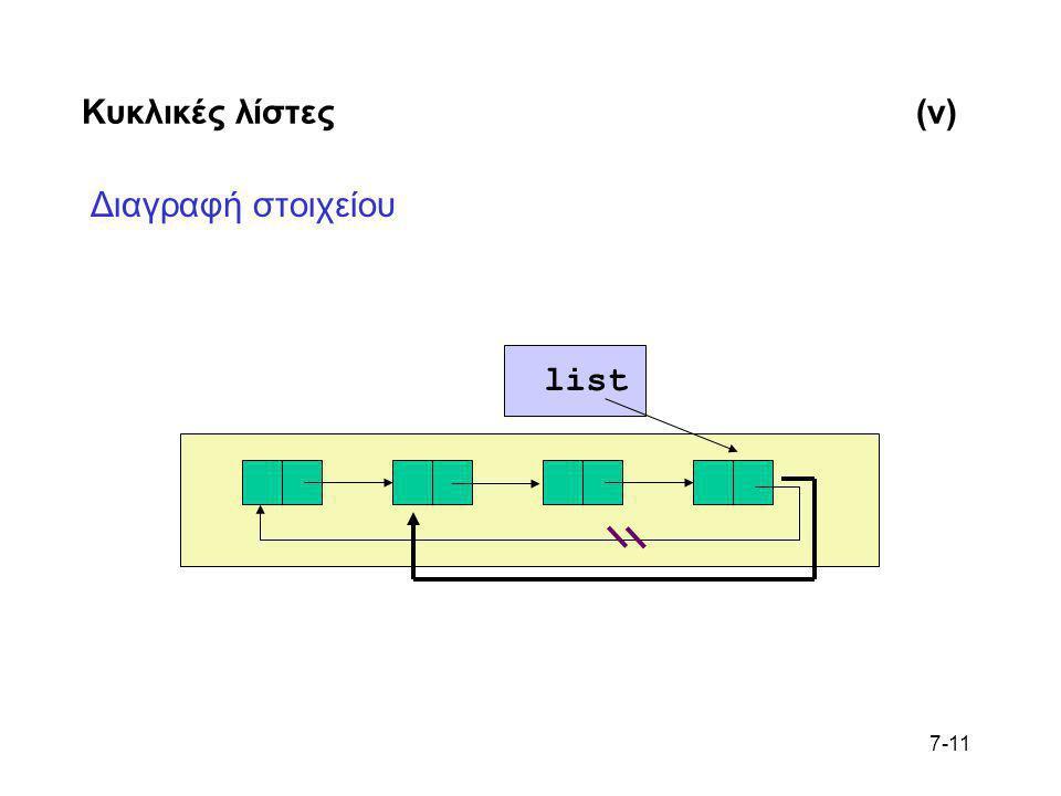 7-11 Κυκλικές λίστες(v) Διαγραφή στοιχείου list