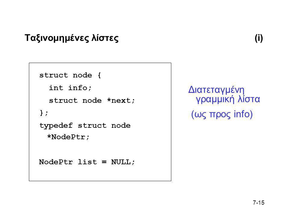 7-15 Ταξινομημένες λίστες(i) struct node { int info; struct node *next; }; typedef struct node *NodePtr; NodePtr list = NULL; Διατεταγμένη γραμμική λί