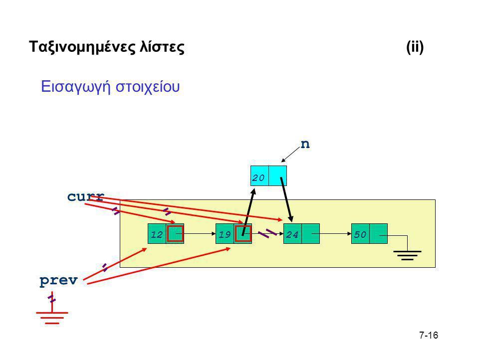 7-16 Ταξινομημένες λίστες(ii) Εισαγωγή στοιχείου 12192450 n 20 curr prev