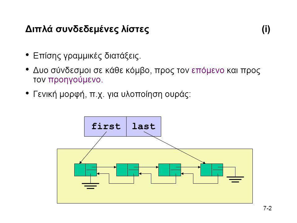 7-2 Διπλά συνδεδεμένες λίστες(i) firstlast • Επίσης γραμμικές διατάξεις. • Δυο σύνδεσμοι σε κάθε κόμβο, προς τον επόμενο και προς τον προηγούμενο. • Γ