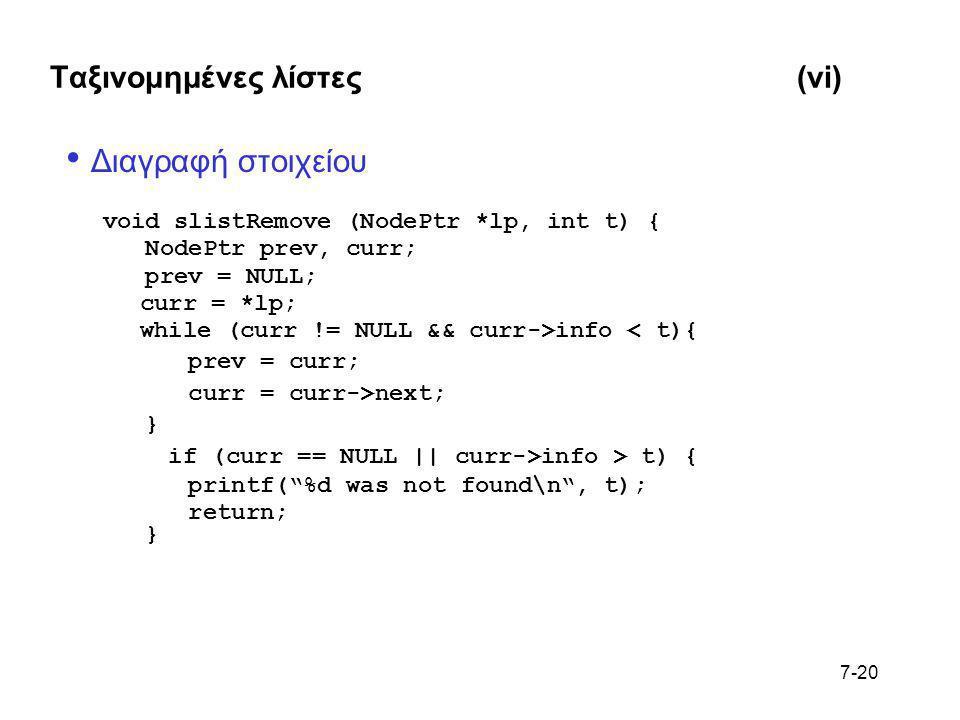 7-20 Ταξινομημένες λίστες(vi) • Διαγραφή στοιχείου void slistRemove (NodePtr *lp, int t) { NodePtr prev, curr; prev = NULL; curr = *lp; while (curr !=