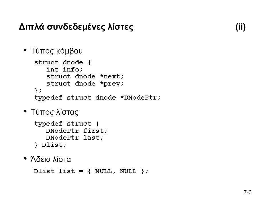 7-3 Διπλά συνδεδεμένες λίστες(ii) • Τύπος κόμβου struct dnode { int info; struct dnode *next; struct dnode *prev; }; typedef struct dnode *DNodePtr; •