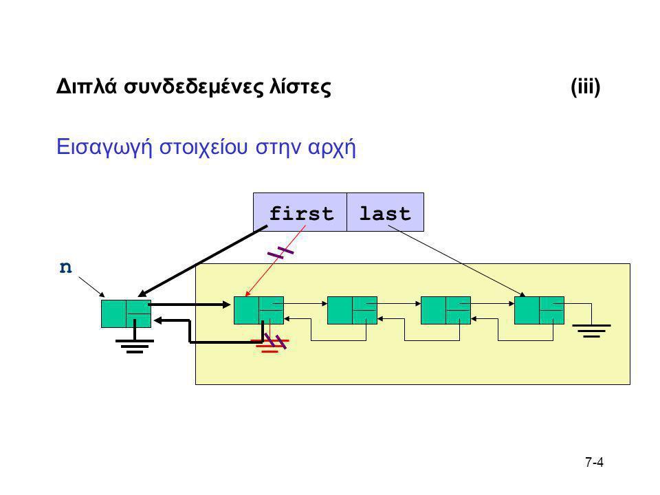 7-4 Διπλά συνδεδεμένες λίστες(iii) Εισαγωγή στοιχείου στην αρχή firstlast n
