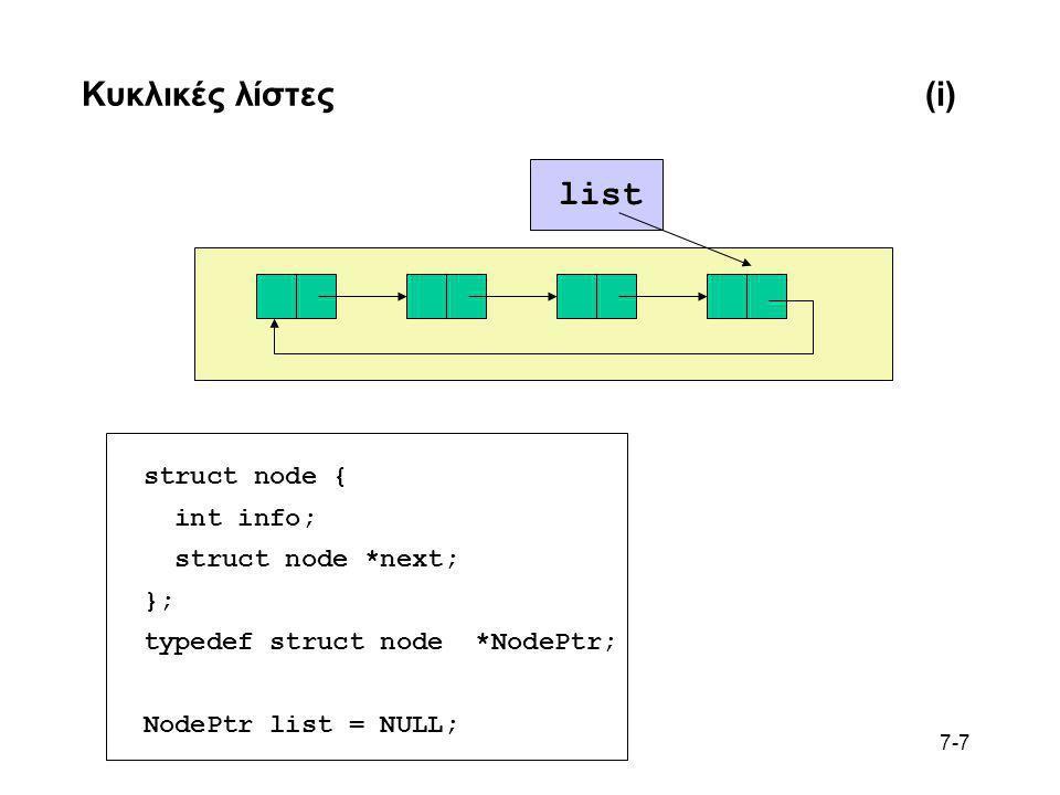 7-7 Κυκλικές λίστες(i) list struct node { int info; struct node *next; }; typedef struct node *NodePtr; NodePtr list = NULL;