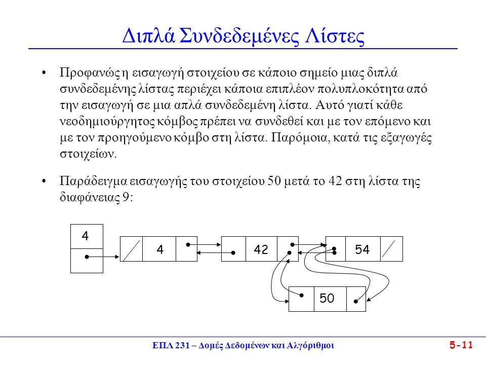 ΕΠΛ 231 – Δομές Δεδομένων και Αλγόριθμοι5-11 Διπλά Συνδεδεμένες Λίστες •Προφανώς η εισαγωγή στοιχείου σε κάποιο σημείο μιας διπλά συνδεδεμένης λίστας