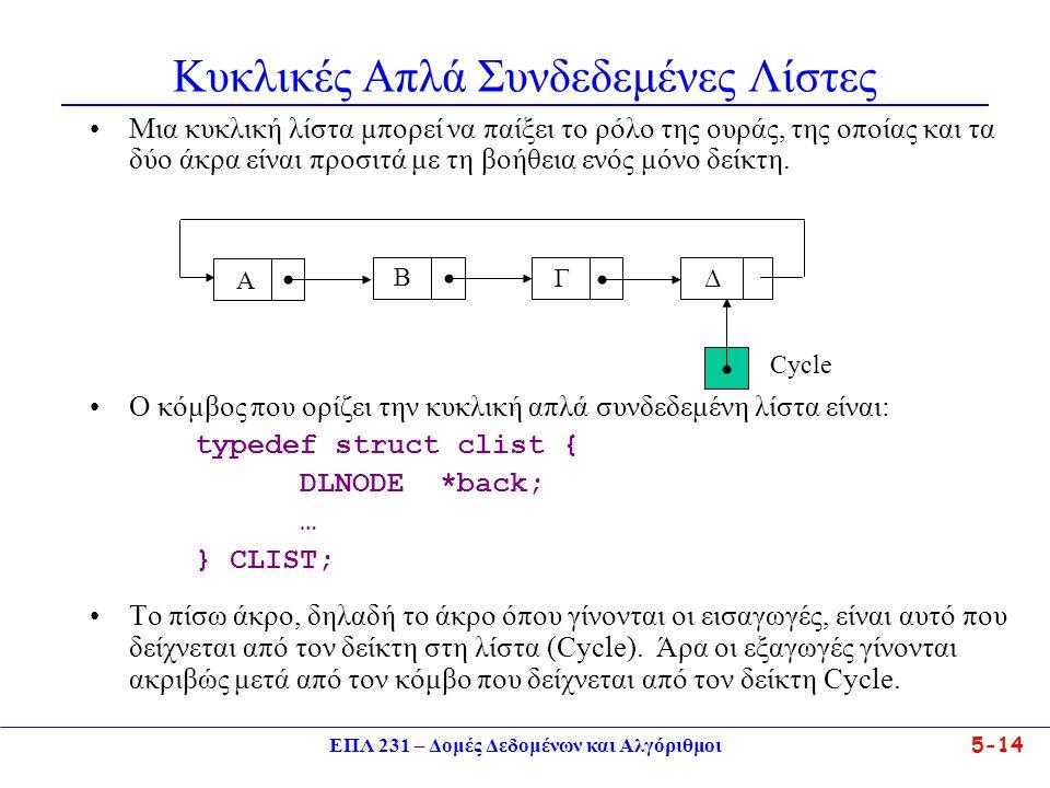 ΕΠΛ 231 – Δομές Δεδομένων και Αλγόριθμοι5-14 Κυκλικές Απλά Συνδεδεμένες Λίστες •Μια κυκλική λίστα μπορεί να παίξει το ρόλο της ουράς, της οποίας και τ