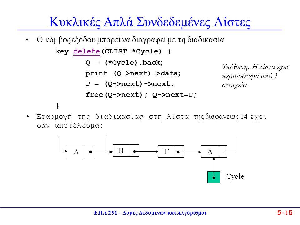 ΕΠΛ 231 – Δομές Δεδομένων και Αλγόριθμοι5-15 Κυκλικές Απλά Συνδεδεμένες Λίστες •Ο κόμβος εξόδου μπορεί να διαγραφεί με τη διαδικασία key delete(CLIST