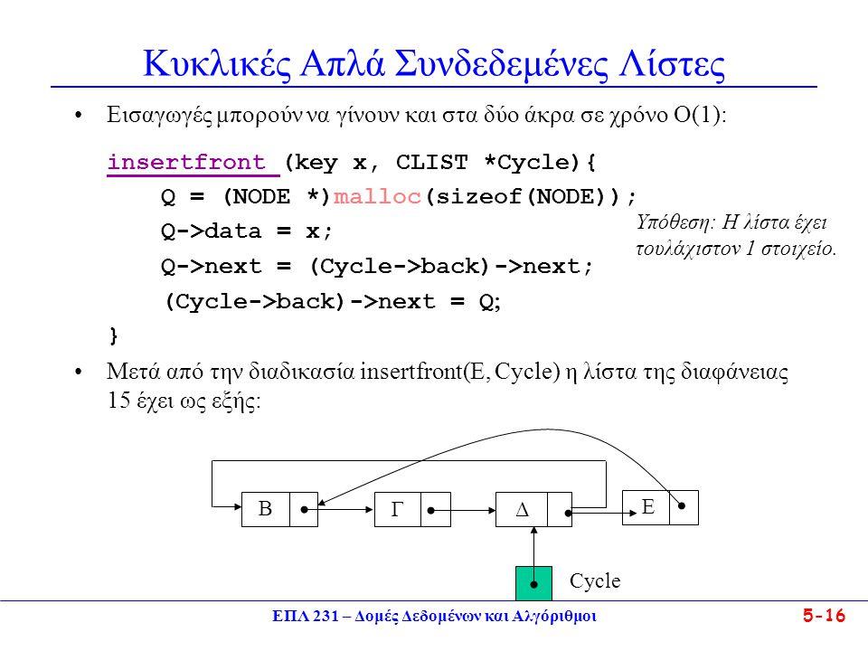 ΕΠΛ 231 – Δομές Δεδομένων και Αλγόριθμοι5-16 Κυκλικές Απλά Συνδεδεμένες Λίστες •Εισαγωγές μπορούν να γίνουν και στα δύο άκρα σε χρόνο Ο(1): insertfron