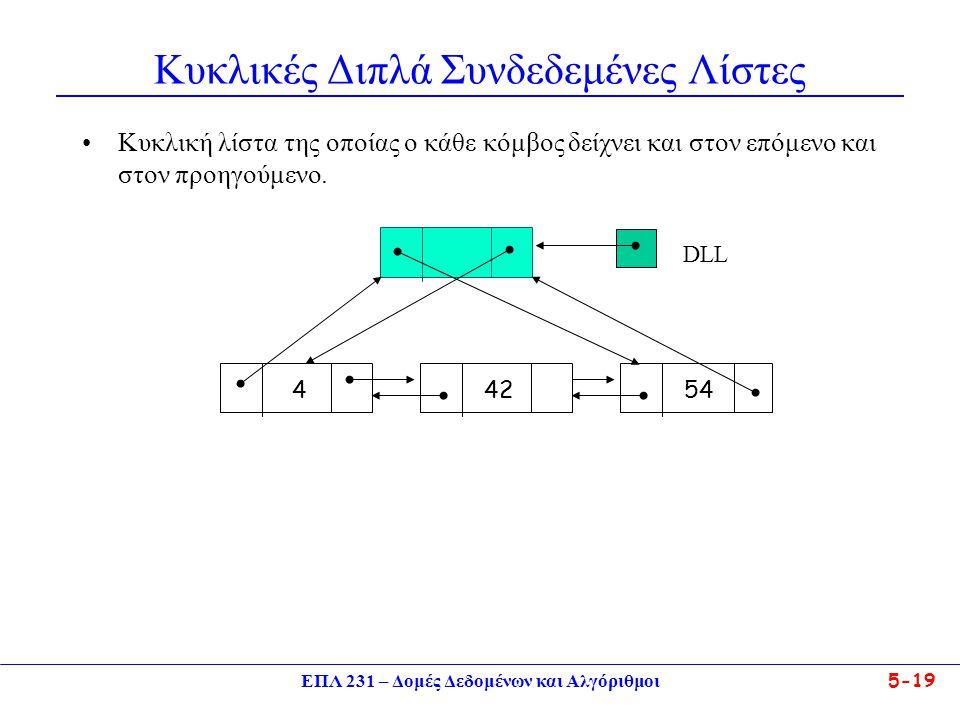ΕΠΛ 231 – Δομές Δεδομένων και Αλγόριθμοι5-19 Κυκλικές Διπλά Συνδεδεμένες Λίστες •Κυκλική λίστα της οποίας ο κάθε κόμβος δείχνει και στον επόμενο και σ