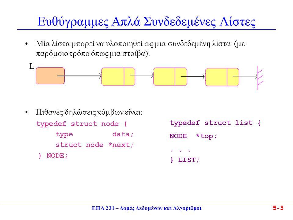 ΕΠΛ 231 – Δομές Δεδομένων και Αλγόριθμοι5-14 Κυκλικές Απλά Συνδεδεμένες Λίστες •Μια κυκλική λίστα μπορεί να παίξει το ρόλο της ουράς, της οποίας και τα δύο άκρα είναι προσιτά με τη βοήθεια ενός μόνο δείκτη.