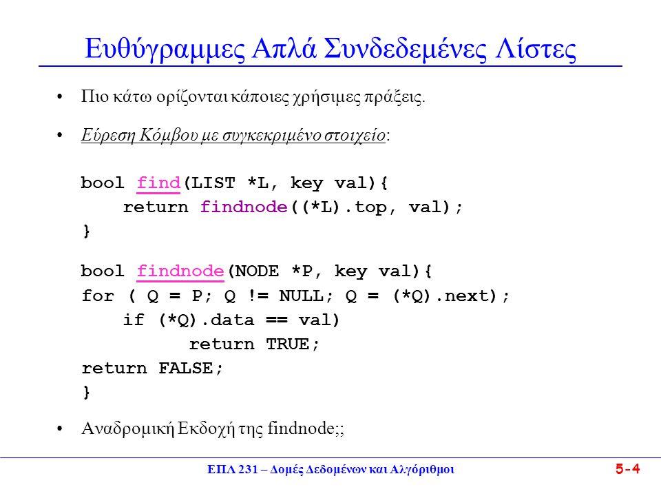 ΕΠΛ 231 – Δομές Δεδομένων και Αλγόριθμοι5-15 Κυκλικές Απλά Συνδεδεμένες Λίστες •Ο κόμβος εξόδου μπορεί να διαγραφεί με τη διαδικασία key delete(CLIST *Cycle) { Q = (*Cycle).back  print (Q->next)->data  P = (Q->next)->next; free(Q->next); Q->next=P; } •Εφαρμογή της διαδικασίας στη λίστα της διαφάνειας 14 έχει σαν αποτέλεσμα: Cycle Α Β ΓΔ Υπόθεση: Η λίστα έχει περισσότερα από 1 στοιχεία.