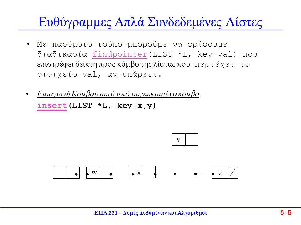 ΕΠΛ 231 – Δομές Δεδομένων και Αλγόριθμοι5-16 Κυκλικές Απλά Συνδεδεμένες Λίστες •Εισαγωγές μπορούν να γίνουν και στα δύο άκρα σε χρόνο Ο(1): insertfront (key x, CLIST *Cycle){ Q = (NODE *)malloc(sizeof(NODE)); Q->data = x; Q->next = (Cycle->back)->next; (Cycle->back)->next = Q  } •Μετά από την διαδικασία insertfront(E, Cycle) η λίστα της διαφάνειας 15 έχει ως εξής: Β ΓΔ Cycle E Υπόθεση: Η λίστα έχει τουλάχιστον 1 στοιχείο.
