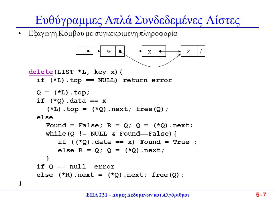 ΕΠΛ 231 – Δομές Δεδομένων και Αλγόριθμοι5-7 Ευθύγραμμες Απλά Συνδεδεμένες Λίστες •Εξαγωγή Κόμβου με συγκεκριμένη πληροφορία delete(LIST *L, key x){ if (*L).top == NULL) return error Q = (*L).top; if (*Q).data == x (*L).top = (*Q).next; free(Q); else Found = False; R = Q; Q = (*Q).next; while(Q != NULL & Found==False){ if ((*Q).data == x) Found = True ; else R = Q; Q = (*Q).next; } if Q == null error else (*R).next = (*Q).next; free(Q); } w x z