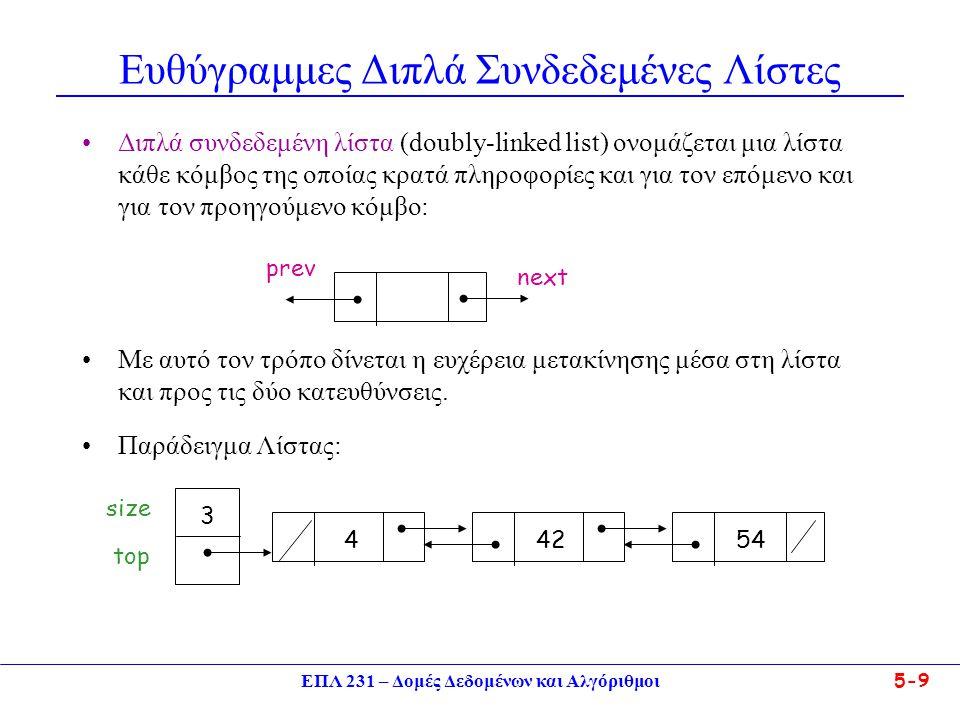 ΕΠΛ 231 – Δομές Δεδομένων και Αλγόριθμοι5-10 Διπλά Συνδεδεμένες Λίστες •Ποιες δομές χρειάζονται για υλοποίηση μιας διπλά συνδεδεμένης λίστας; •Ένας κόμβος ορίζεται από το πιο κάτω structure: typedef struct dlnode { int data; struct dlnode *prev; struct dlnode *next; } DLNODE; •O κόμβος που ορίζει τη διπλά συνδεδεμένη λίστα είναι ο ίδιος με αυτό που ορίζει μια στοίβα: typedef struct dllist { DLNODE *top;...