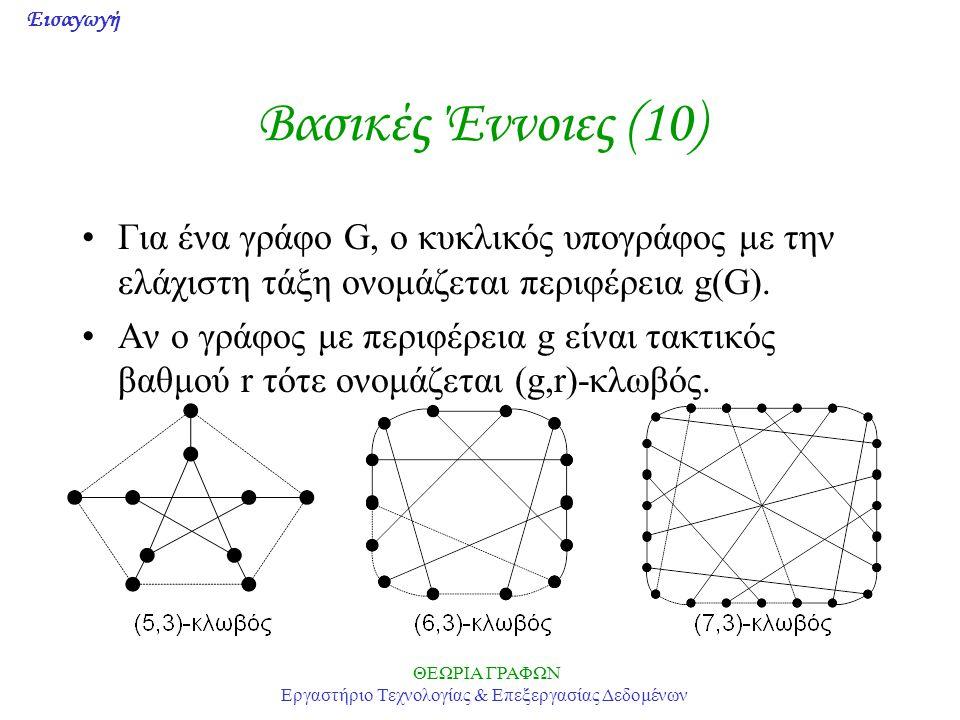 Εισαγωγή ΘΕΩΡΙΑ ΓΡΑΦΩΝ Εργαστήριο Τεχνολογίας & Επεξεργασίας Δεδομένων Βασικές Έννοιες (10) •Για ένα γράφο G, ο κυκλικός υπογράφος με την ελάχιστη τάξ