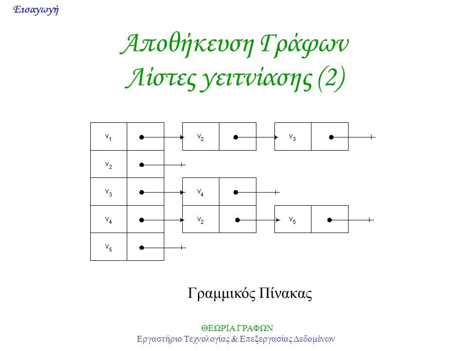 Εισαγωγή ΘΕΩΡΙΑ ΓΡΑΦΩΝ Εργαστήριο Τεχνολογίας & Επεξεργασίας Δεδομένων Αποθήκευση Γράφων Λίστες γειτνίασης (2) Γραμμικός Πίνακας