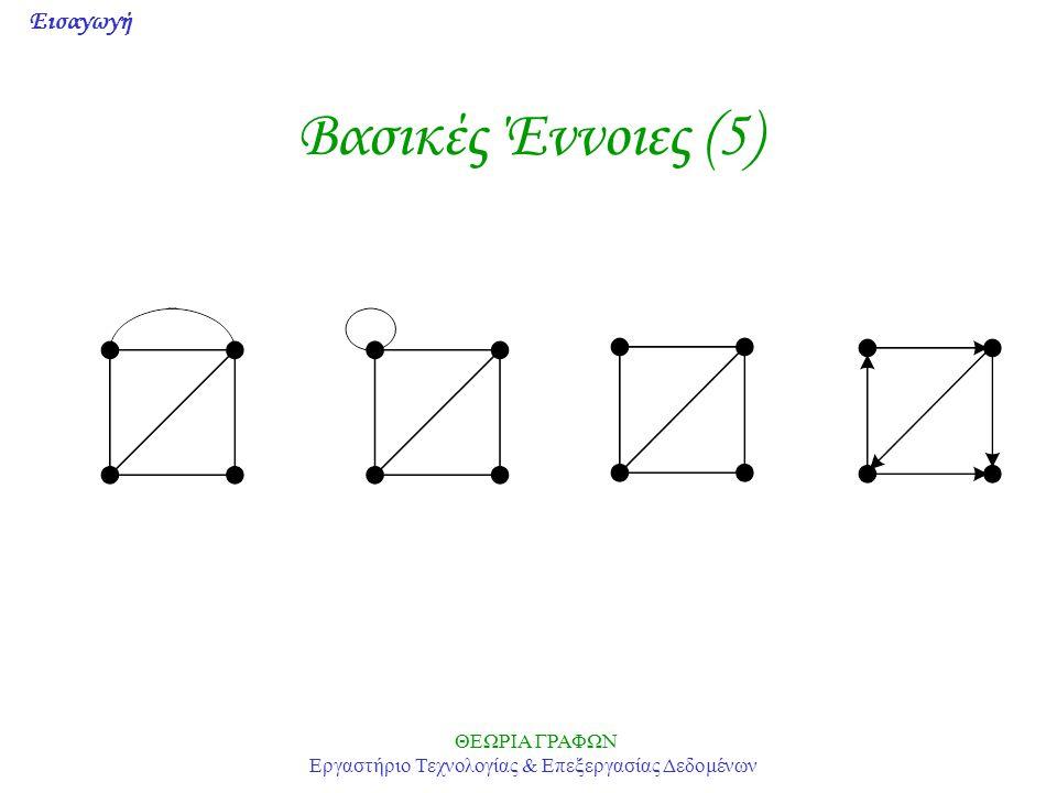 Εισαγωγή ΘΕΩΡΙΑ ΓΡΑΦΩΝ Εργαστήριο Τεχνολογίας & Επεξεργασίας Δεδομένων Πράξεις (15) •Το λεξικογραφικό γινόμενο ή σύνθεση δύο γράφων G 1 και G 2 συμβολίζεται με G 1 [G 2 ] και ορίζεται ως ο γράφος με σύνολο κορυφών V(G 1 xG 2 )=V(G 1 )xV(G 2 ) ενώ δύο κορυφές v=(v 1,v 2 ) και u=(u 1,u 2 ) είναι γειτονικές στο λεξικογραφικό γινόμενο αν η v 1 συνδέεται με την u 1 στο γράφο G 1 ή αν v 1 =u 1 και η v 2 συνδέεται με την u 2 στο γράφο G 2.