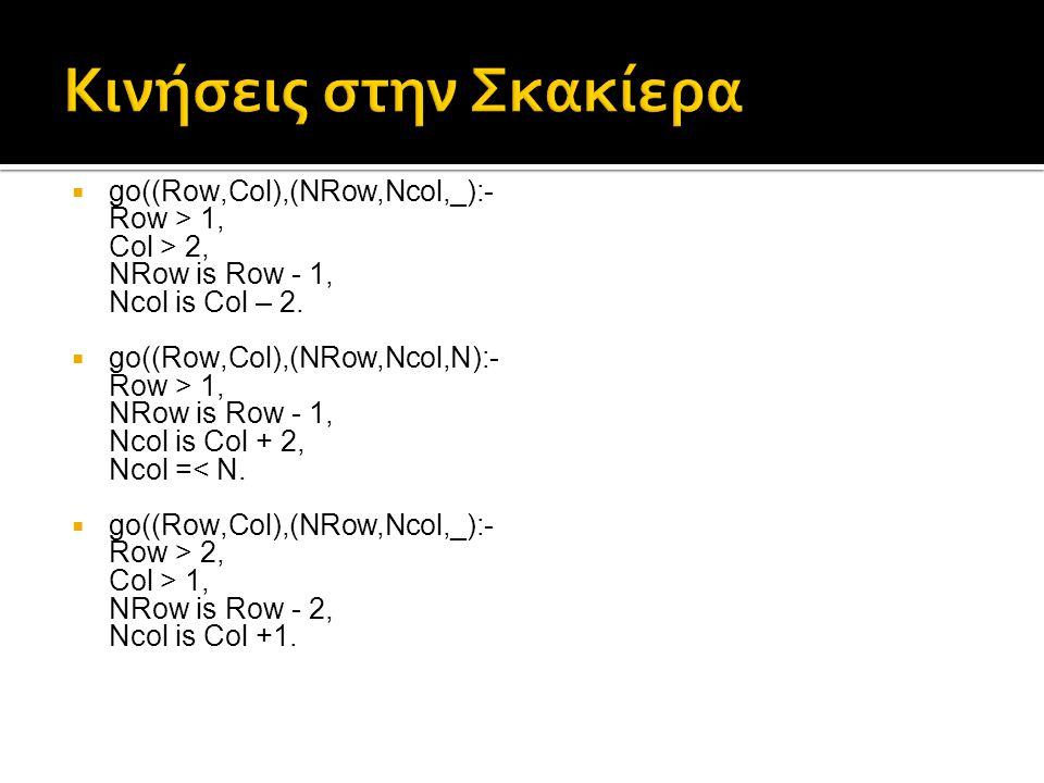  go((Row,Col),(NRow,Ncol,_):- Row > 1, Col > 2, NRow is Row - 1, Ncol is Col – 2.  go((Row,Col),(NRow,Ncol,N):- Row > 1, NRow is Row - 1, Ncol is Co