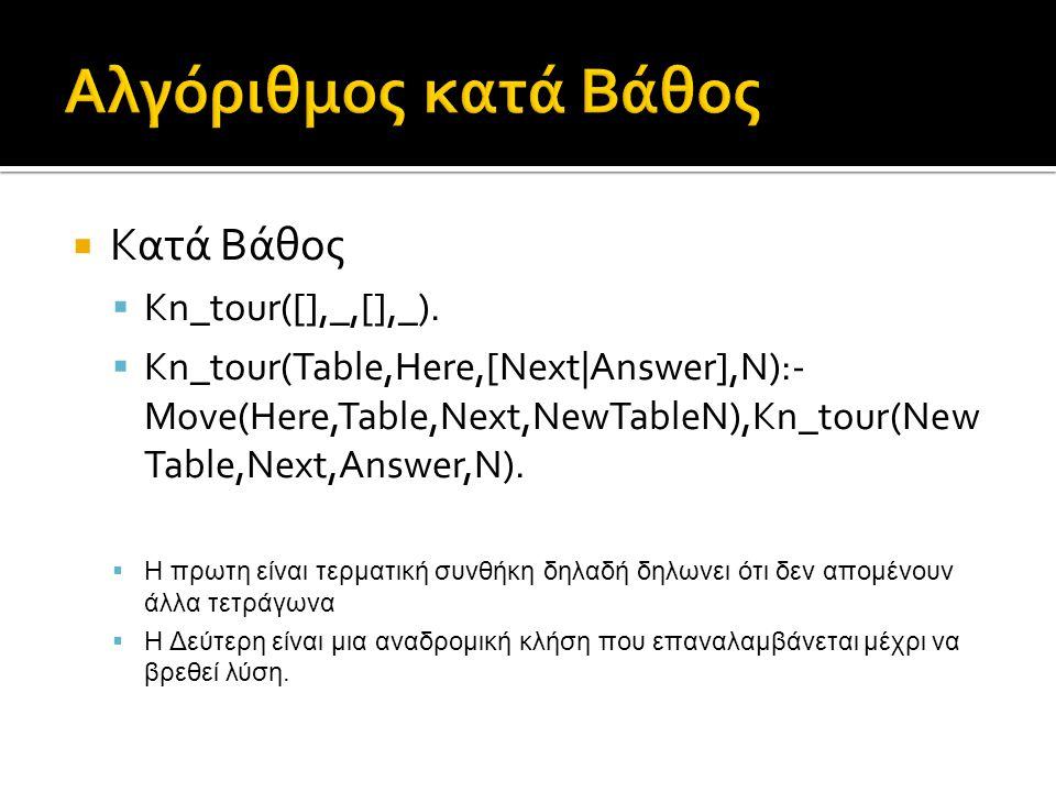  Κατά Βάθος  Kn_tour([],_,[],_).  Kn_tour(Table,Here,[Next|Answer],N):- Move(Here,Table,Next,NewTableN),Kn_tour(New Table,Next,Answer,N).  Η πρωτη