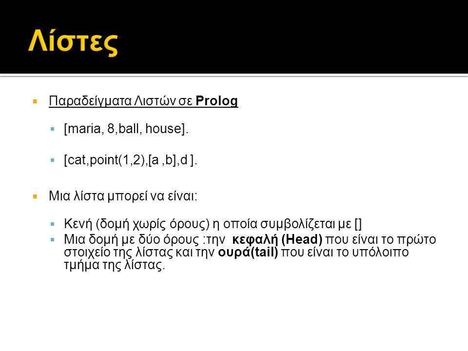  Παραδείγματα Λιστών σε Prolog  [maria, 8,ball, house].  [cat,point(1,2),[a,b],d ].  Μια λίστα μπορεί να είναι:  Κενή (δομή χωρίς όρους) η οποία