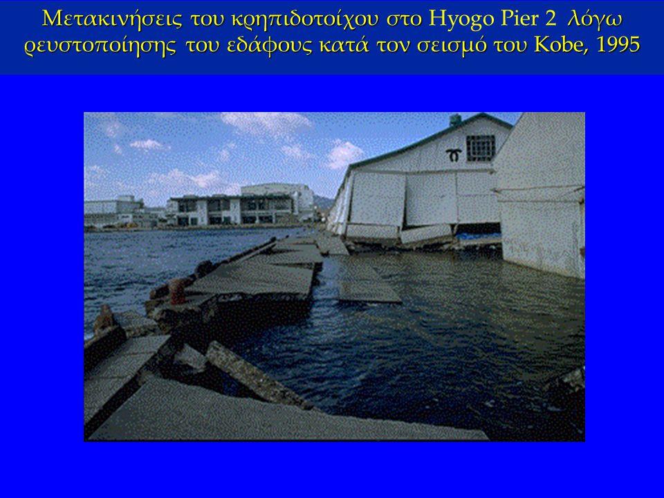 Μετακινήσεις του κρηπιδοτοίχου στο λόγω ρευστοποίησης του εδάφους κατά τον σεισμό του Kobe, 1995 Μετακινήσεις του κρηπιδοτοίχου στο Hyogo Pier 2 λόγω