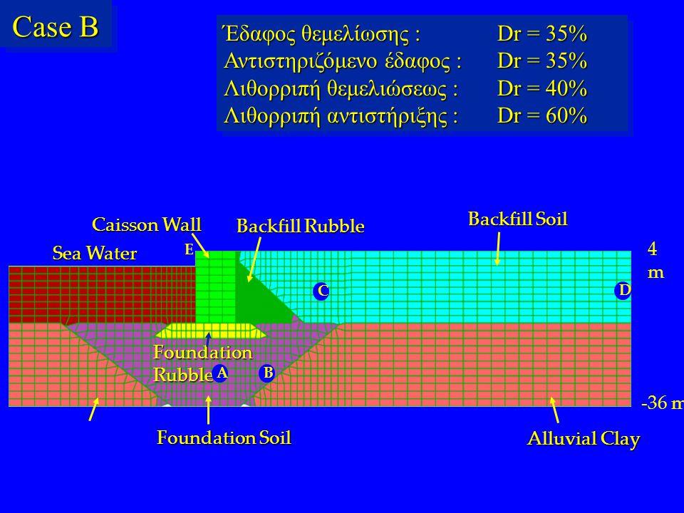 Case B 4m 4m - 36 m E Backfill Soil Sea Water Alluvial Clay Foundation Soil Foundation Rubble Caisson Wall Backfill Rubble AB C D Έδαφος θεμελίωσης : Dr = 35% Αντιστηριζόμενο έδαφος : Dr = 35% Λιθορριπή θεμελιώσεως : Dr = 40% Λιθορριπή αντιστήριξης : Dr = 60% Έδαφος θεμελίωσης : Dr = 35% Αντιστηριζόμενο έδαφος : Dr = 35% Λιθορριπή θεμελιώσεως : Dr = 40% Λιθορριπή αντιστήριξης : Dr = 60%