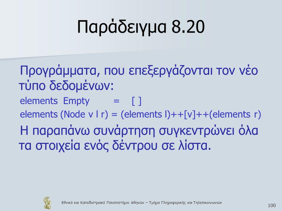 Εθνικό και Καποδιστριακό Πανεπιστήμιο Αθηνών – Τμήμα Πληροφορικής και Τηλεπικοινωνιών 100 Παράδειγμα 8.20 Προγράμματα, που επεξεργάζονται τον νέο τύπο δεδομένων: elements Empty = [ ] elements (Node v l r) = (elements l)++[v]++(elements r) Η παραπάνω συνάρτηση συγκεντρώνει όλα τα στοιχεία ενός δέντρου σε λίστα.
