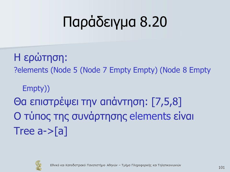 Εθνικό και Καποδιστριακό Πανεπιστήμιο Αθηνών – Τμήμα Πληροφορικής και Τηλεπικοινωνιών 101 Παράδειγμα 8.20 Η ερώτηση: elements (Node 5 (Node 7 Empty Empty) (Node 8 Empty Empty)) Θα επιστρέψει την απάντηση: [7,5,8] Ο τύπος της συνάρτησης elements είναι Tree a->[a]