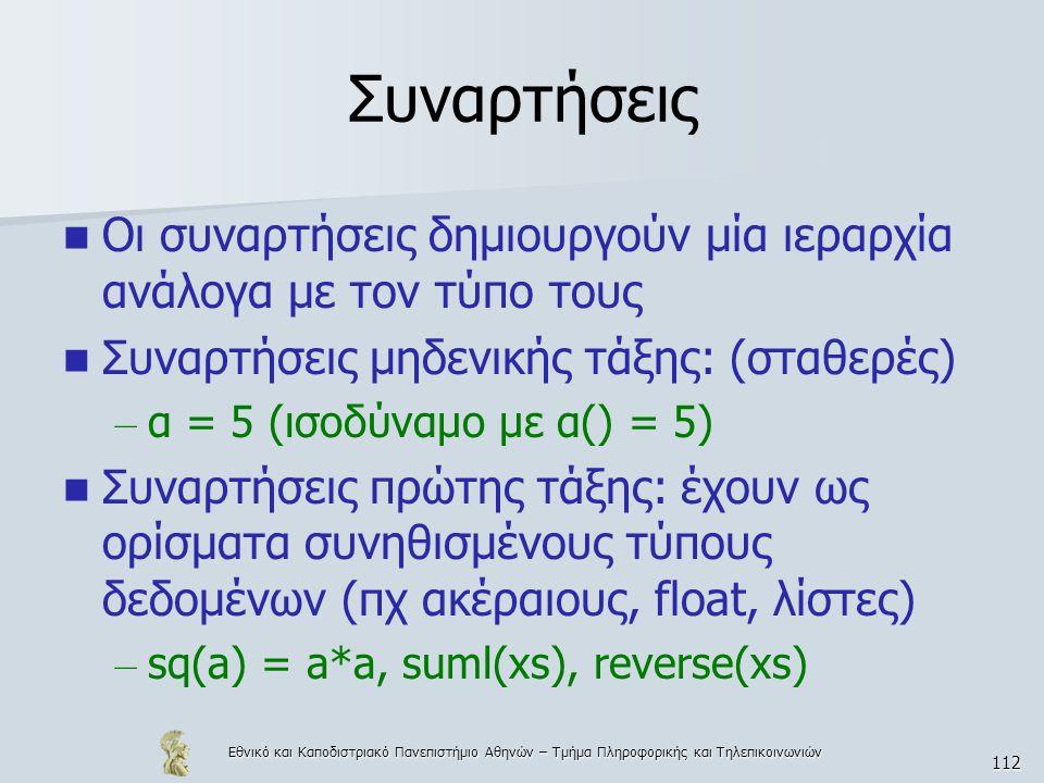 Εθνικό και Καποδιστριακό Πανεπιστήμιο Αθηνών – Τμήμα Πληροφορικής και Τηλεπικοινωνιών 112 Συναρτήσεις  Οι συναρτήσεις δημιουργούν μία ιεραρχία ανάλογ