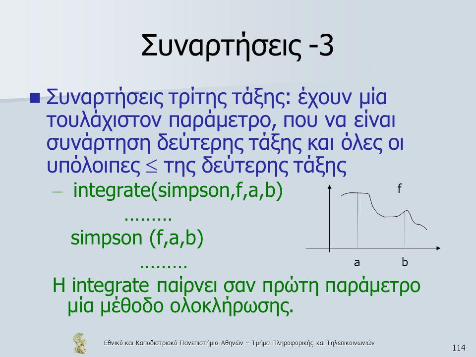 Εθνικό και Καποδιστριακό Πανεπιστήμιο Αθηνών – Τμήμα Πληροφορικής και Τηλεπικοινωνιών 114 Συναρτήσεις -3  Συναρτήσεις τρίτης τάξης: έχουν μία τουλάχι