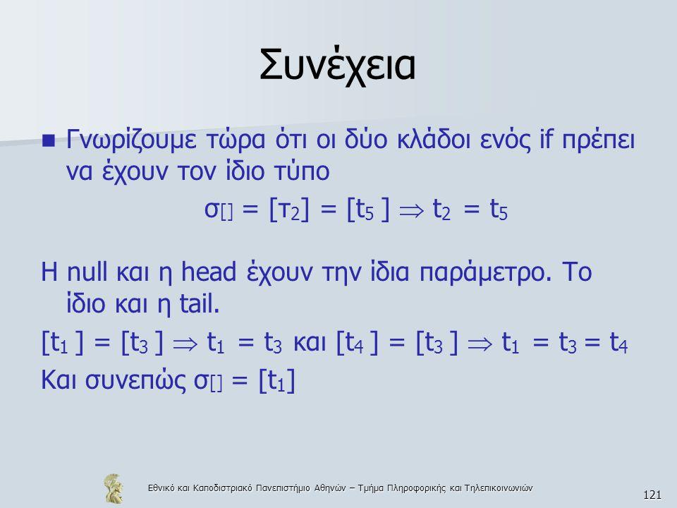 Εθνικό και Καποδιστριακό Πανεπιστήμιο Αθηνών – Τμήμα Πληροφορικής και Τηλεπικοινωνιών 121 Συνέχεια  Γνωρίζουμε τώρα ότι οι δύο κλάδοι ενός if πρέπει να έχουν τον ίδιο τύπο σ [] = [τ 2 ] = [t 5 ]  t 2 = t 5 Η null και η head έχουν την ίδια παράμετρο.