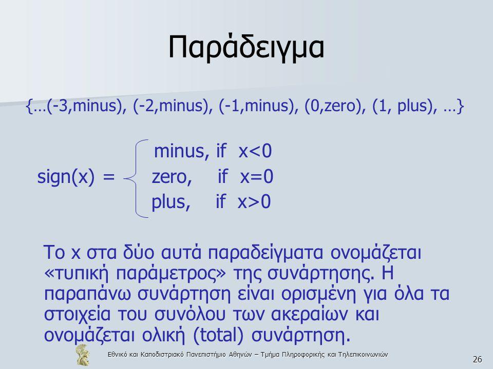 Εθνικό και Καποδιστριακό Πανεπιστήμιο Αθηνών – Τμήμα Πληροφορικής και Τηλεπικοινωνιών 26 Παράδειγμα {…(-3,minus), (-2,minus), (-1,minus), (0,zero), (1, plus), …} minus, if x<0 sign(x) = zero, if x=0 plus, if x>0 To x στα δύο αυτά παραδείγματα ονομάζεται «τυπική παράμετρος» της συνάρτησης.