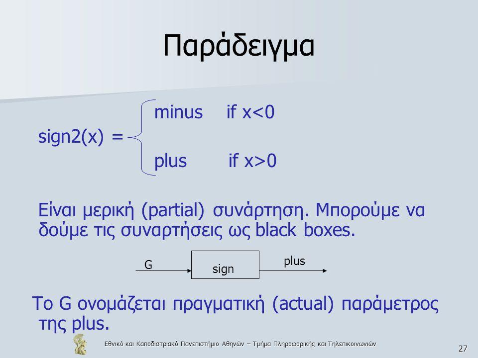 Εθνικό και Καποδιστριακό Πανεπιστήμιο Αθηνών – Τμήμα Πληροφορικής και Τηλεπικοινωνιών 27 Παράδειγμα minus if x<0 sign2(x) = plus if x>0 Είναι μερική (