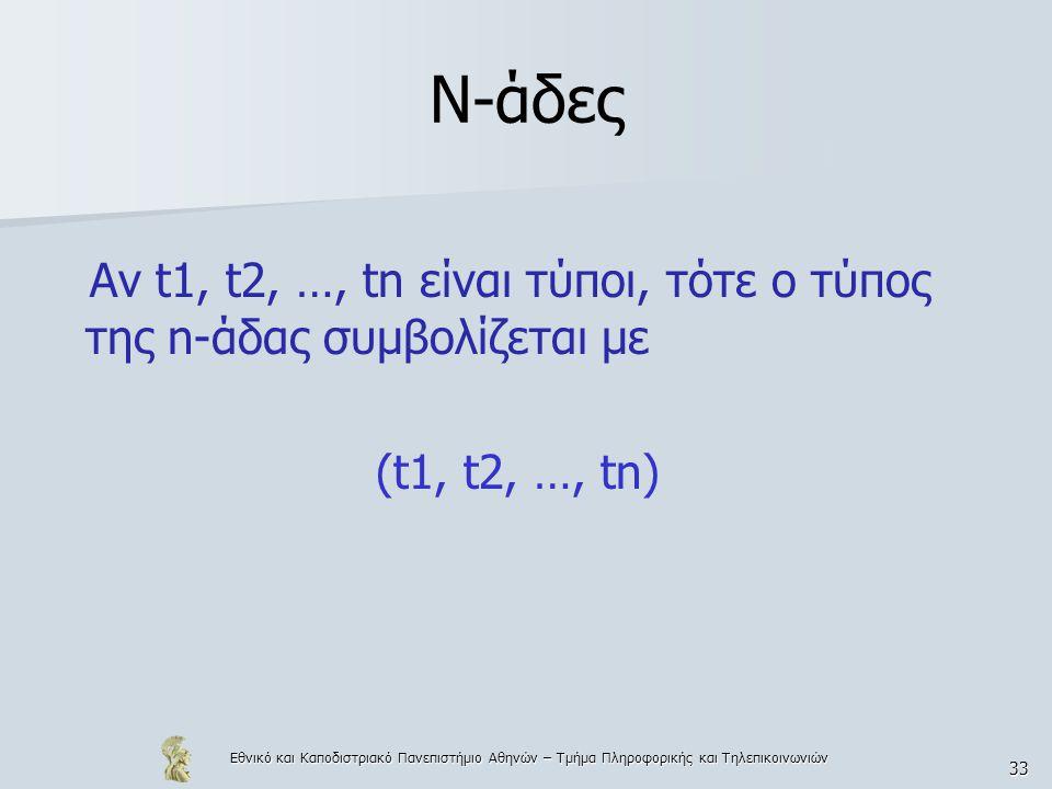 Εθνικό και Καποδιστριακό Πανεπιστήμιο Αθηνών – Τμήμα Πληροφορικής και Τηλεπικοινωνιών 33 Ν-άδες Αν t1, t2, …, tn είναι τύποι, τότε ο τύπος της n-άδας συμβολίζεται με (t1, t2, …, tn)