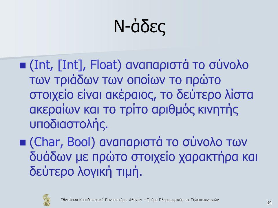 Εθνικό και Καποδιστριακό Πανεπιστήμιο Αθηνών – Τμήμα Πληροφορικής και Τηλεπικοινωνιών 34 Ν-άδες  (Int, [Int], Float) αναπαριστά το σύνολο των τριάδων των οποίων το πρώτο στοιχείο είναι ακέραιος, το δεύτερο λίστα ακεραίων και το τρίτο αριθμός κινητής υποδιαστολής.