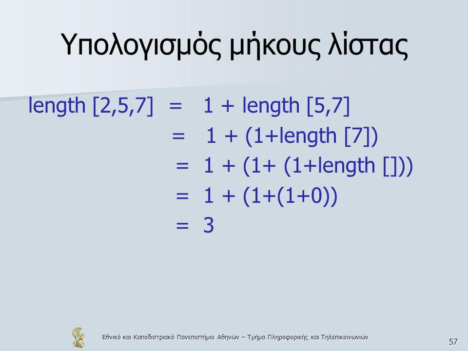 Εθνικό και Καποδιστριακό Πανεπιστήμιο Αθηνών – Τμήμα Πληροφορικής και Τηλεπικοινωνιών 57 Υπολογισμός μήκους λίστας length [2,5,7] = 1 + length [5,7] = 1 + (1+length [7]) = 1 + (1+ (1+length [])) = 1 + (1+(1+0)) = 3