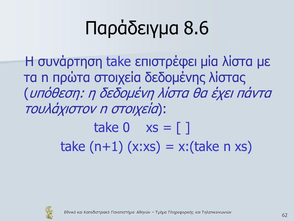 Εθνικό και Καποδιστριακό Πανεπιστήμιο Αθηνών – Τμήμα Πληροφορικής και Τηλεπικοινωνιών 62 Παράδειγμα 8.6 H συνάρτηση take επιστρέφει μία λίστα με τα n πρώτα στοιχεία δεδομένης λίστας (υπόθεση: η δεδομένη λίστα θα έχει πάντα τουλάχιστον n στοιχεία): take 0 xs = [ ] take (n+1) (x:xs) = x:(take n xs)