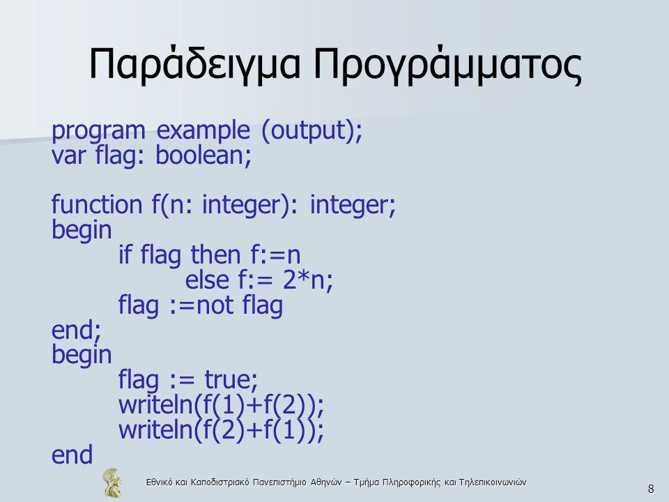 Εθνικό και Καποδιστριακό Πανεπιστήμιο Αθηνών – Τμήμα Πληροφορικής και Τηλεπικοινωνιών 8 Παράδειγμα Προγράμματος program example (output); var flag: boolean; function f(n: integer): integer; begin if flag then f:=n else f:= 2*n; flag :=not flag end; begin flag := true; writeln(f(1)+f(2)); writeln(f(2)+f(1)); end