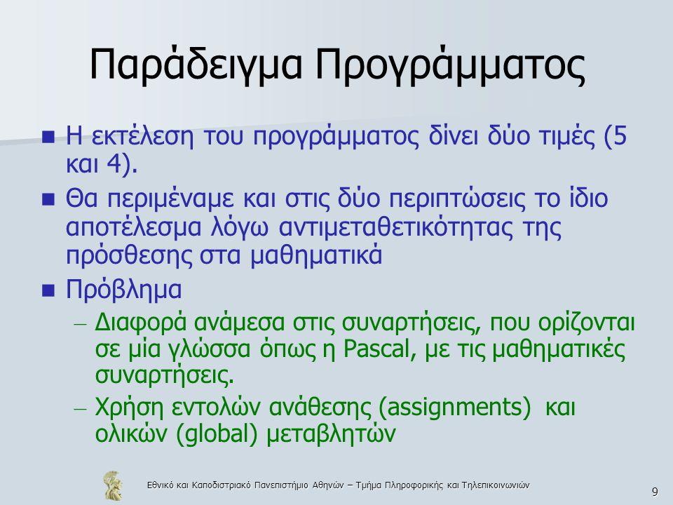 Εθνικό και Καποδιστριακό Πανεπιστήμιο Αθηνών – Τμήμα Πληροφορικής και Τηλεπικοινωνιών 9 Παράδειγμα Προγράμματος  Η εκτέλεση του προγράμματος δίνει δύο τιμές (5 και 4).