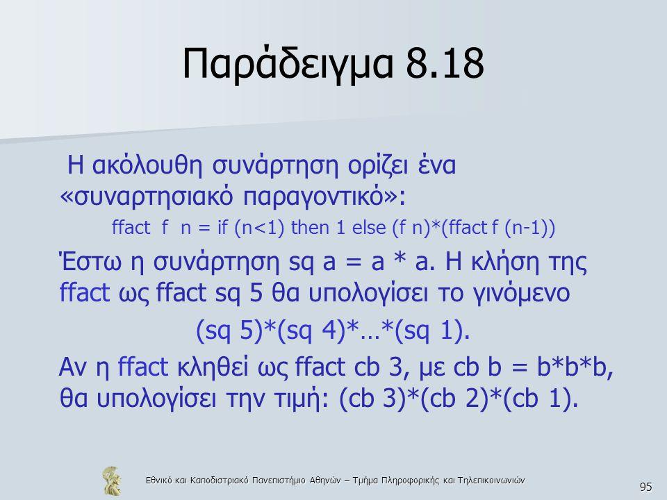 Εθνικό και Καποδιστριακό Πανεπιστήμιο Αθηνών – Τμήμα Πληροφορικής και Τηλεπικοινωνιών 95 Παράδειγμα 8.18 Η ακόλουθη συνάρτηση ορίζει ένα «συναρτησιακό παραγοντικό»: ffact f n = if (n<1) then 1 else (f n)*(ffact f (n-1)) Έστω η συνάρτηση sq a = a * a.