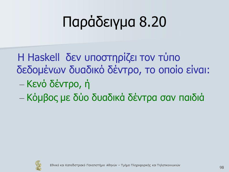 Εθνικό και Καποδιστριακό Πανεπιστήμιο Αθηνών – Τμήμα Πληροφορικής και Τηλεπικοινωνιών 98 Παράδειγμα 8.20 Η Haskell δεν υποστηρίζει τον τύπο δεδομένων δυαδικό δέντρο, το οποίο είναι: – Κενό δέντρο, ή – Κόμβος με δύο δυαδικά δέντρα σαν παιδιά
