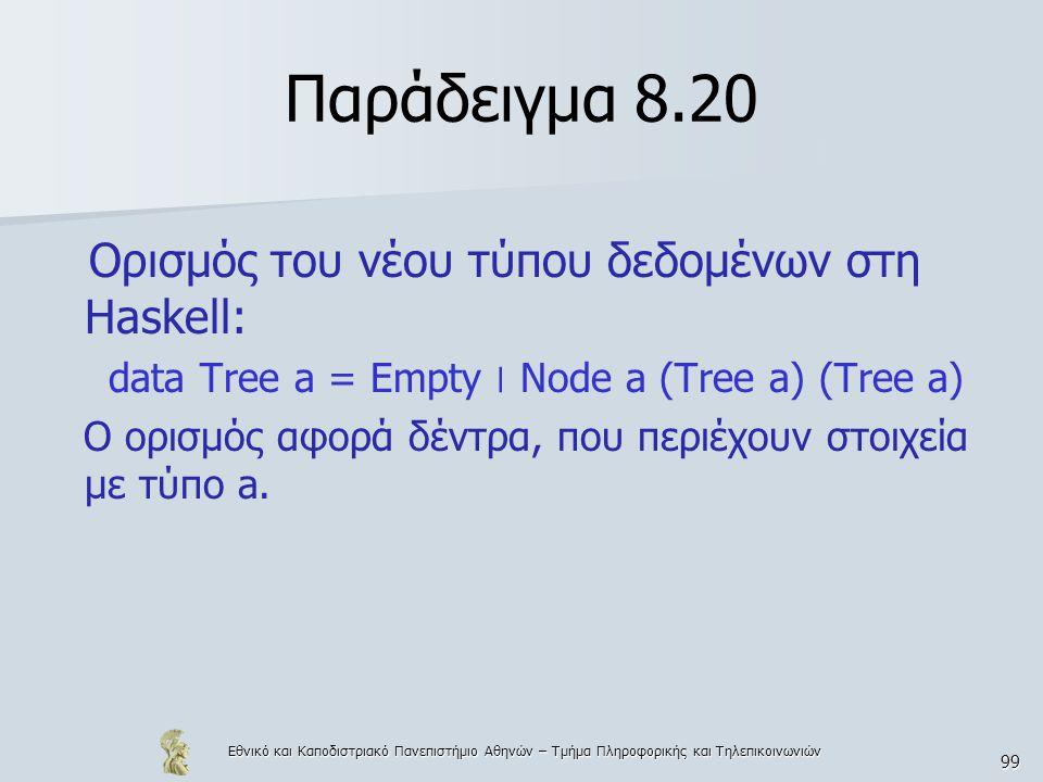 Εθνικό και Καποδιστριακό Πανεπιστήμιο Αθηνών – Τμήμα Πληροφορικής και Τηλεπικοινωνιών 99 Παράδειγμα 8.20 Ορισμός του νέου τύπου δεδομένων στη Haskell: data Tree a = Empty ׀ Node a (Tree a) (Tree a) Ο ορισμός αφορά δέντρα, που περιέχουν στοιχεία με τύπο a.