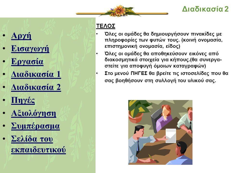Διαδικασία 2 ΤΕΛΟΣ •Όλες οι ομάδες θα δημιουργήσουν πινακίδες με πληροφορίες των φυτών τους. (κοινή ονομασία, επιστημονική ονομασία, είδος) •Όλες οι ο