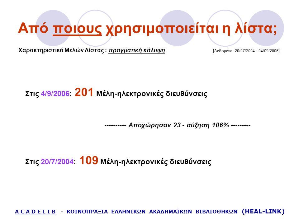 Από ποιους χρησιμοποιείται η λίστα; Χαρακτηριστικά Μελών Λίστας : πραγματική κάλυψη [Δεδομένα: 20/07/2004 - 04/09/2006] A C A D E L I B - ΚΟΙΝΟΠΡΑΞΙΑ ΕΛΛΗΝΙΚΩΝ ΑΚΑΔΗΜΑΪΚΩΝ ΒΙΒΛΙΟΘΗΚΩΝ (HEAL-LINK) Στις 4/9/2006: 201 Μέλη-ηλεκτρονικές διευθύνσεις Στις 20/7/2004: 109 Μέλη-ηλεκτρονικές διευθύνσεις ---------- Αποχώρησαν 23 - αύξηση 106% ---------